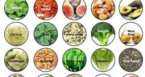 Vegetarian-Protein-Sources