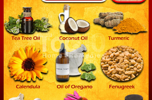 Home Remedies For Cellulitis Vitamin Agent - Natural home remedies for cellulitis